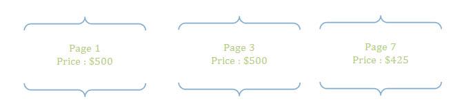 website content blog